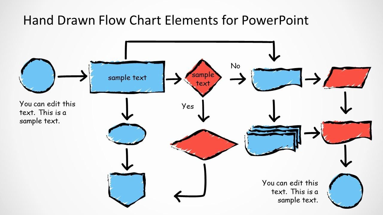 Process Flow Diagram Powerpoint Template Awesome Hand Drawn Flow Chart Template for Powerpoint Slidemodel