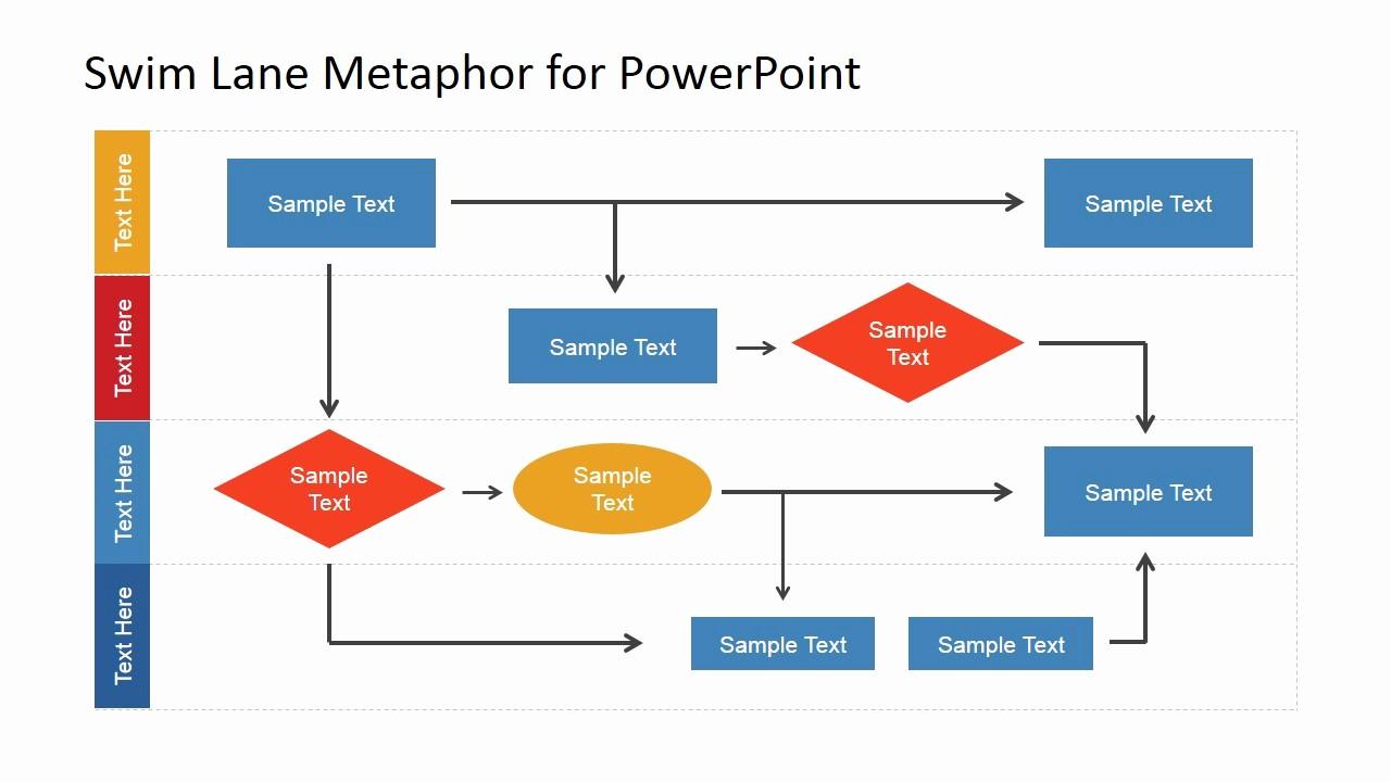 Process Flow Diagram Powerpoint Template Beautiful Swim Lane Work Process Flow Chart for Powerpoint Slidemodel