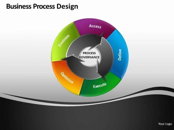 Process Flow Diagram Powerpoint Template Elegant Circular Arrows Process Flow Chart Powerpoint Templates