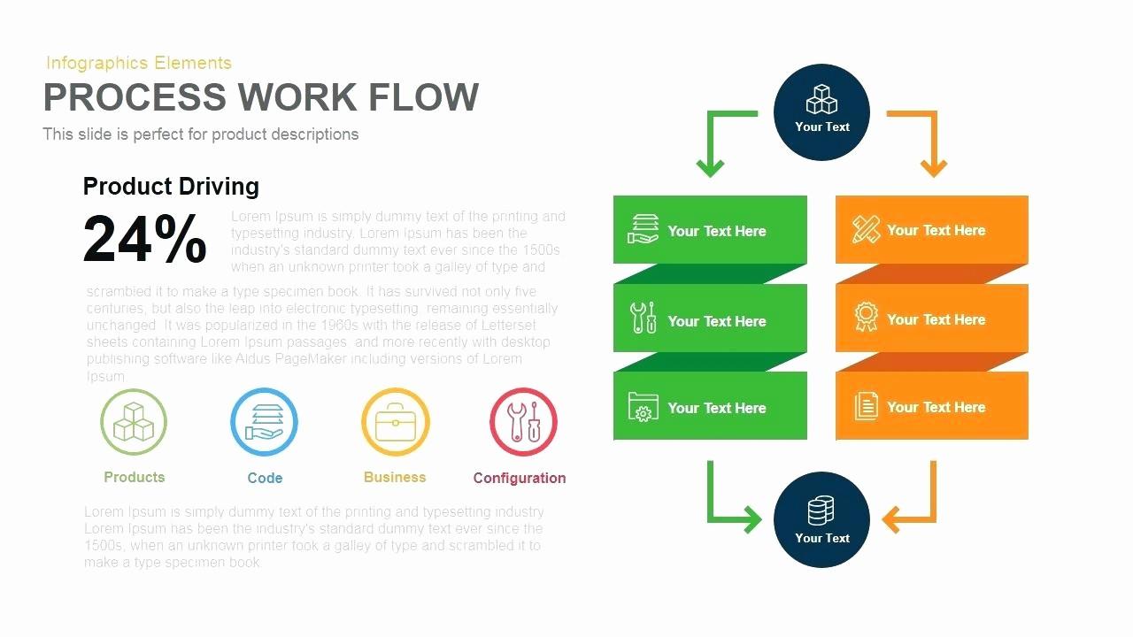 Process Flow Diagram Powerpoint Template Elegant Diagram Flow Diagram In Powerpoint