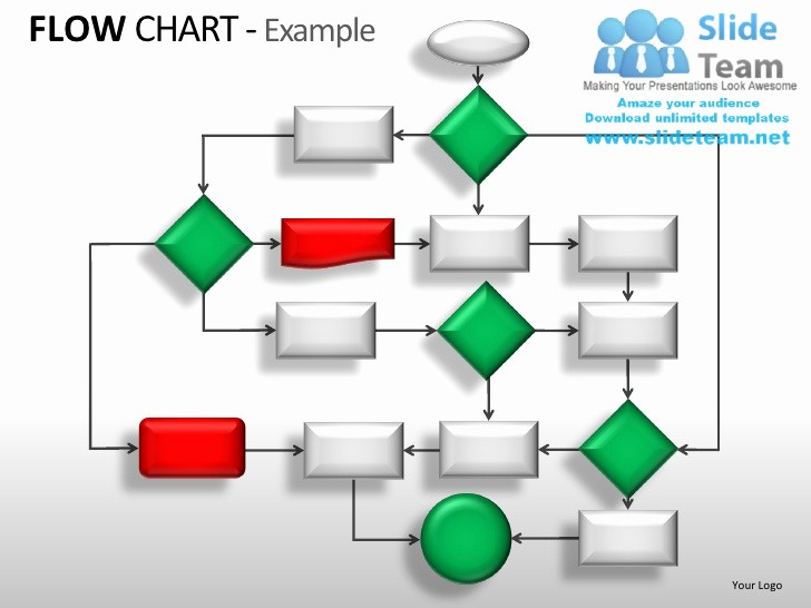 Process Flow Diagram Powerpoint Template Elegant Flow Chart Powerpoint Presentation Slides Ppt Templates