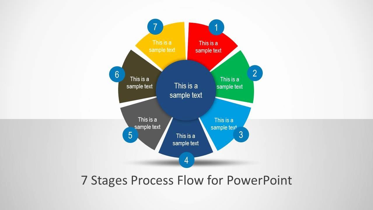Process Flow Diagram Powerpoint Template Inspirational 7 Stages Process Flow Diagram for Powerpoint Slidemodel