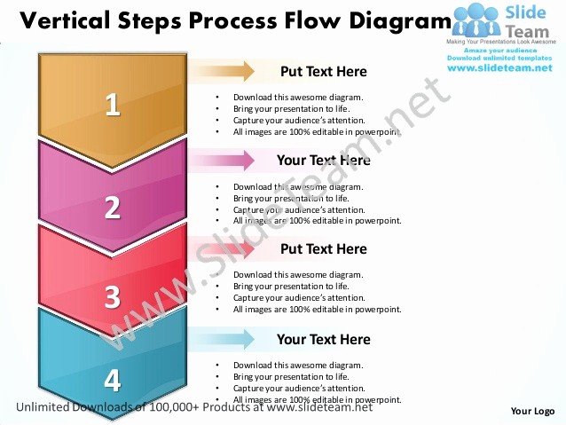 Process Flow Diagram Powerpoint Template Inspirational Process Flow Chart Ppt Template Zoro Blaszczak