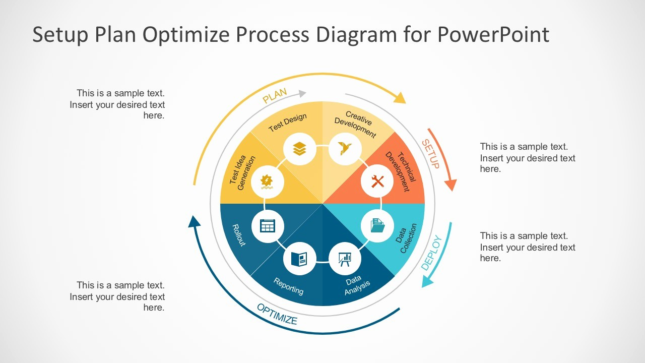 Process Flow Diagram Powerpoint Template Lovely Setup Plan Process Diagram for Powerpoint
