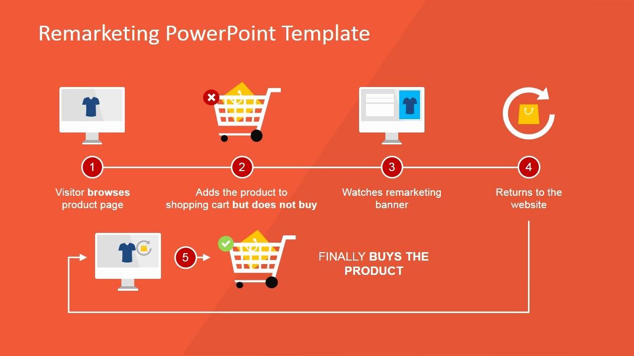 Process Flow Diagram Powerpoint Template Luxury Flat Remarketing Powerpoint Template Slidemodel