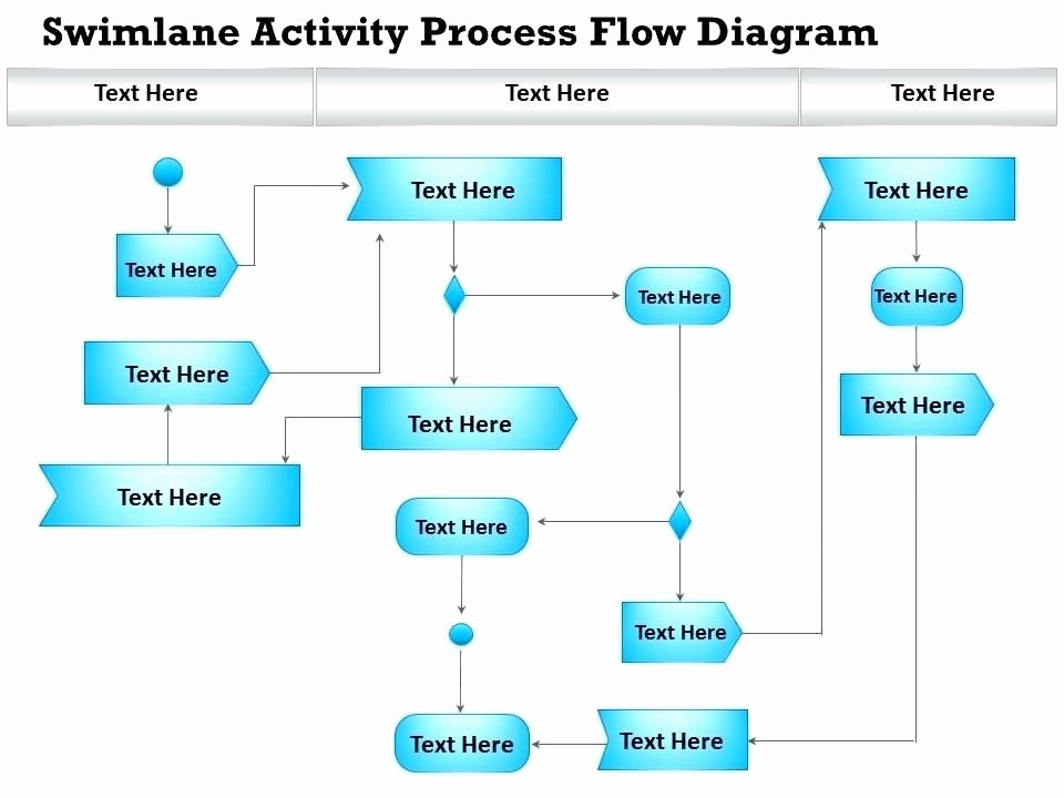 Process Flow Diagram Powerpoint Template Unique Process Mapping Template Excel Printable Flow Chart Work