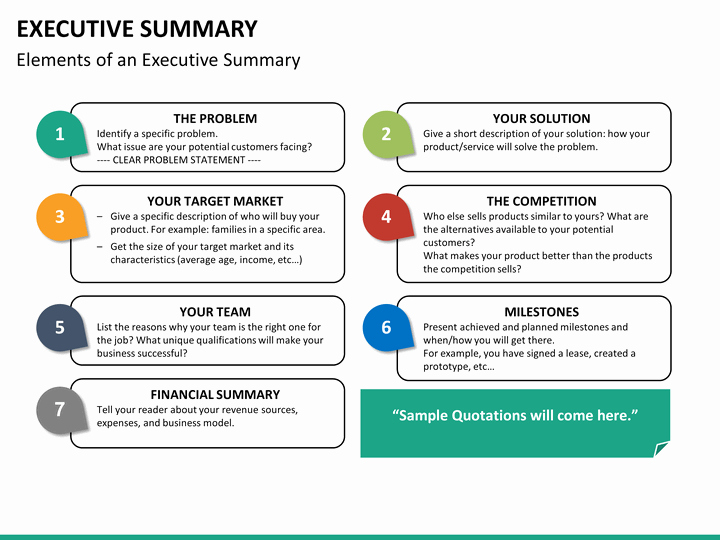 1 Page Executive Summary Template Inspirational Executive Summary Powerpoint Template