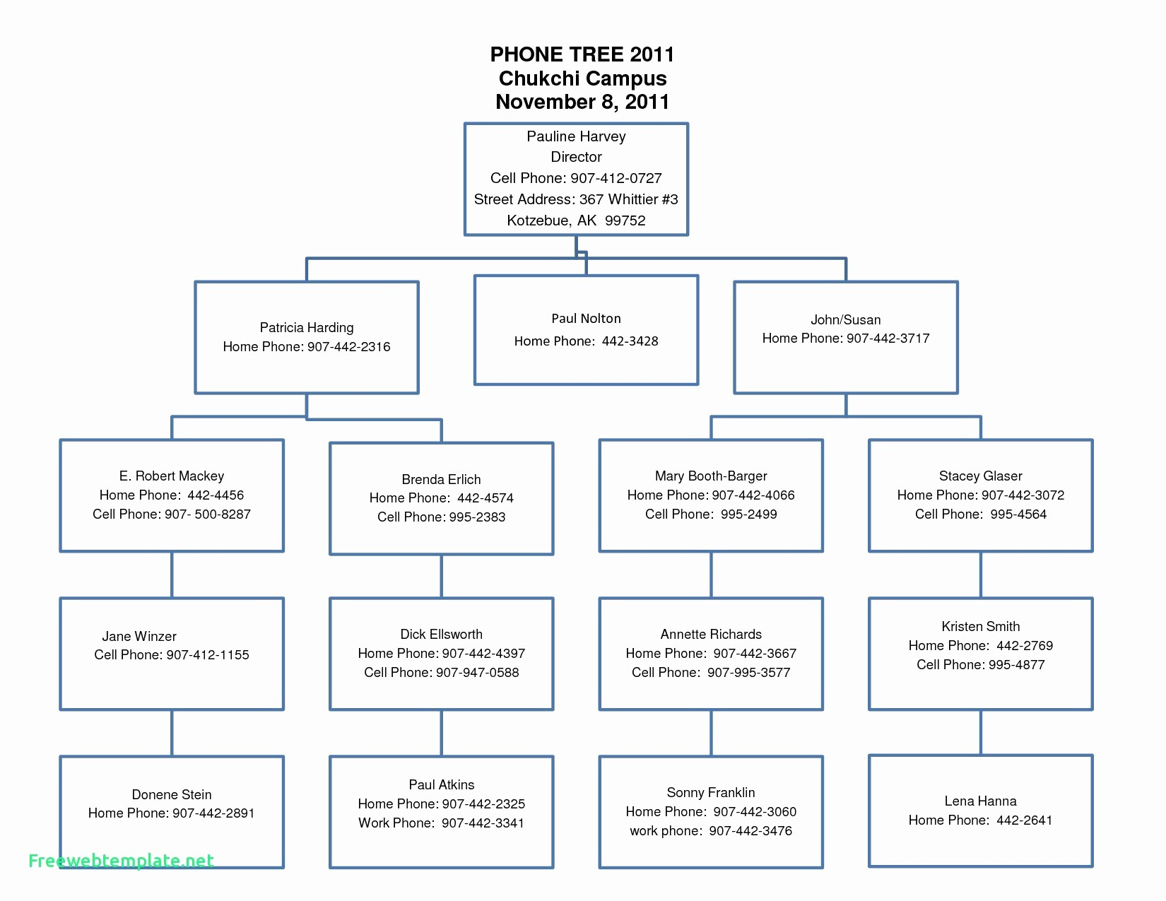 10 Generation Family Tree Excel Inspirational Free Family Tree Template Excel Unique 10 Generation