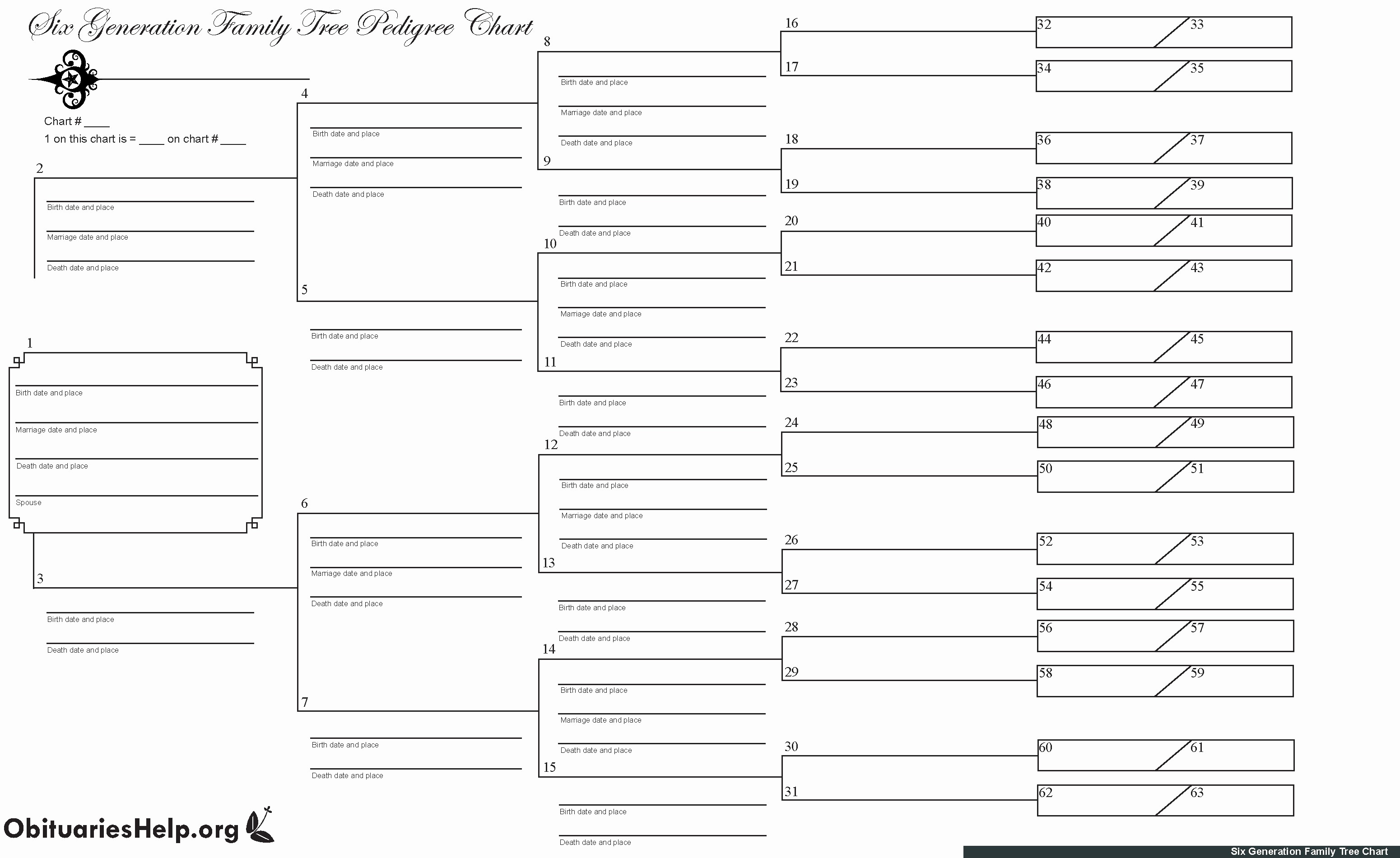 10 Generation Family Tree Template Awesome Family Trees – Ginaology