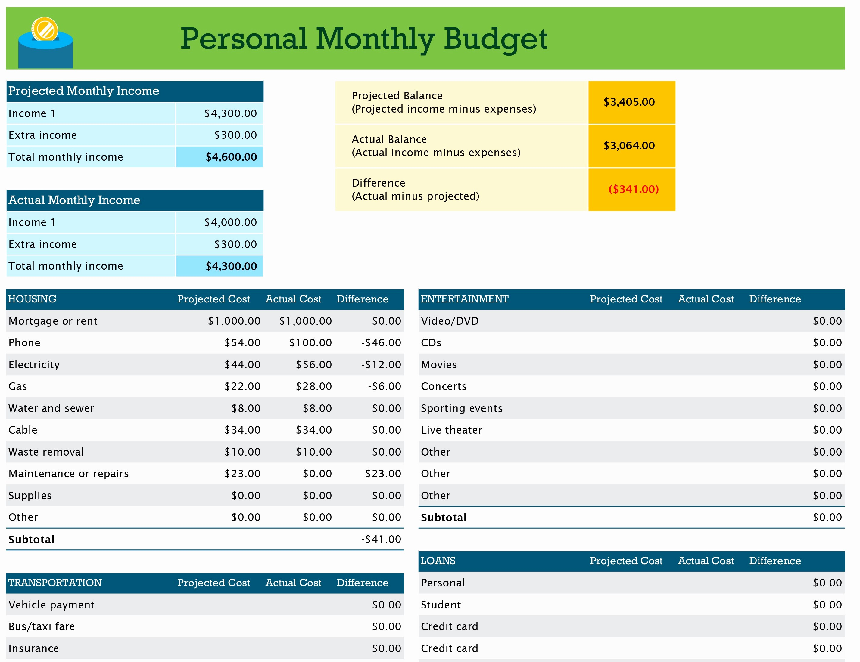 12 Month Budget Plan Template Inspirational Personal Monthly Bud