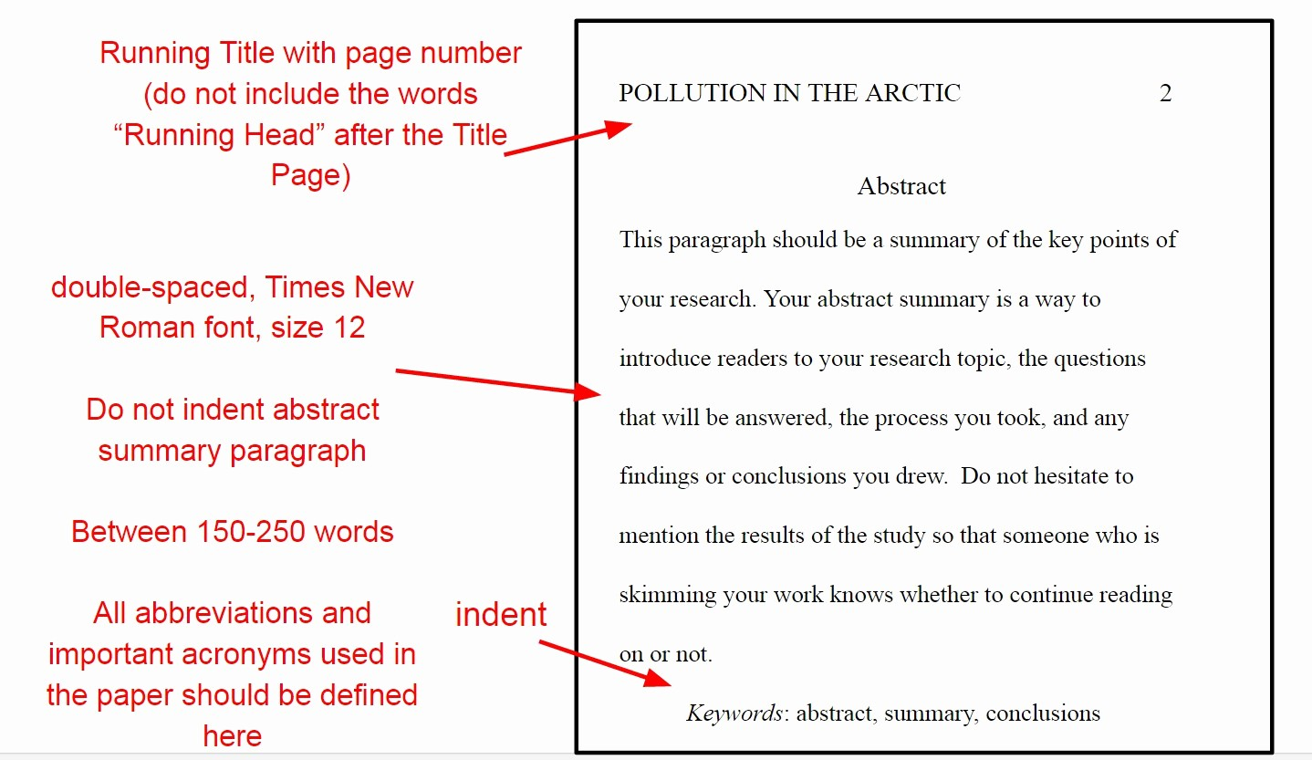 12 Point Font Double Spaced Beautiful Apa formatting Rules for Your Paper