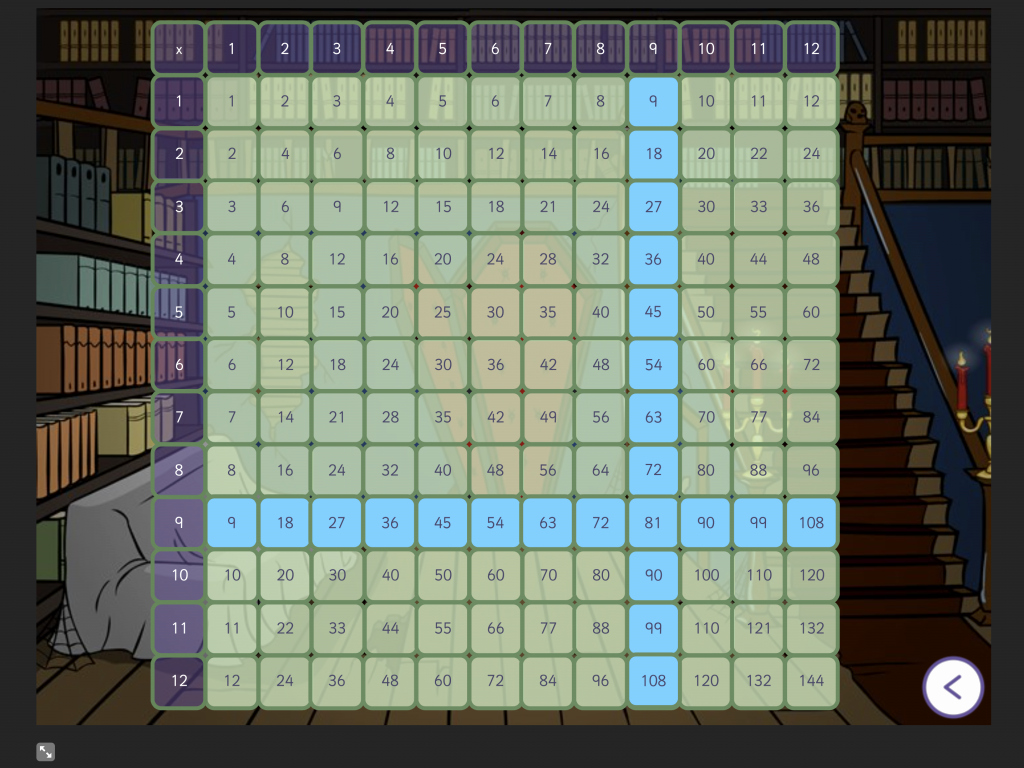 12*12 Multiplication Table Beautiful Franky S Lab Times Tables assessment for Ks2