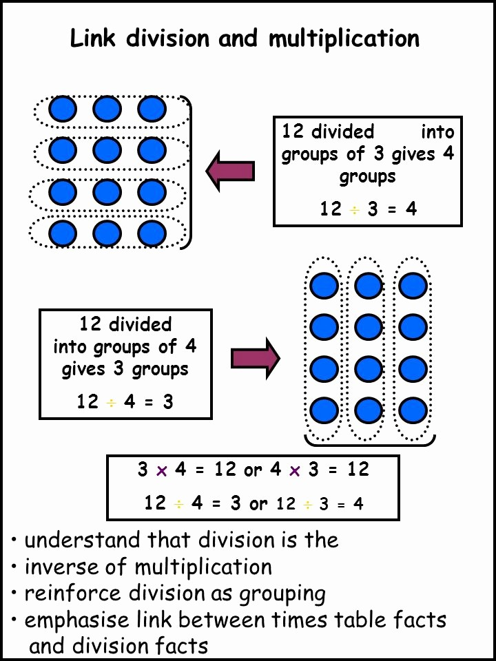 12*12 Multiplication Table Beautiful Progression In Written Calculation X ÷ Ppt Video Online