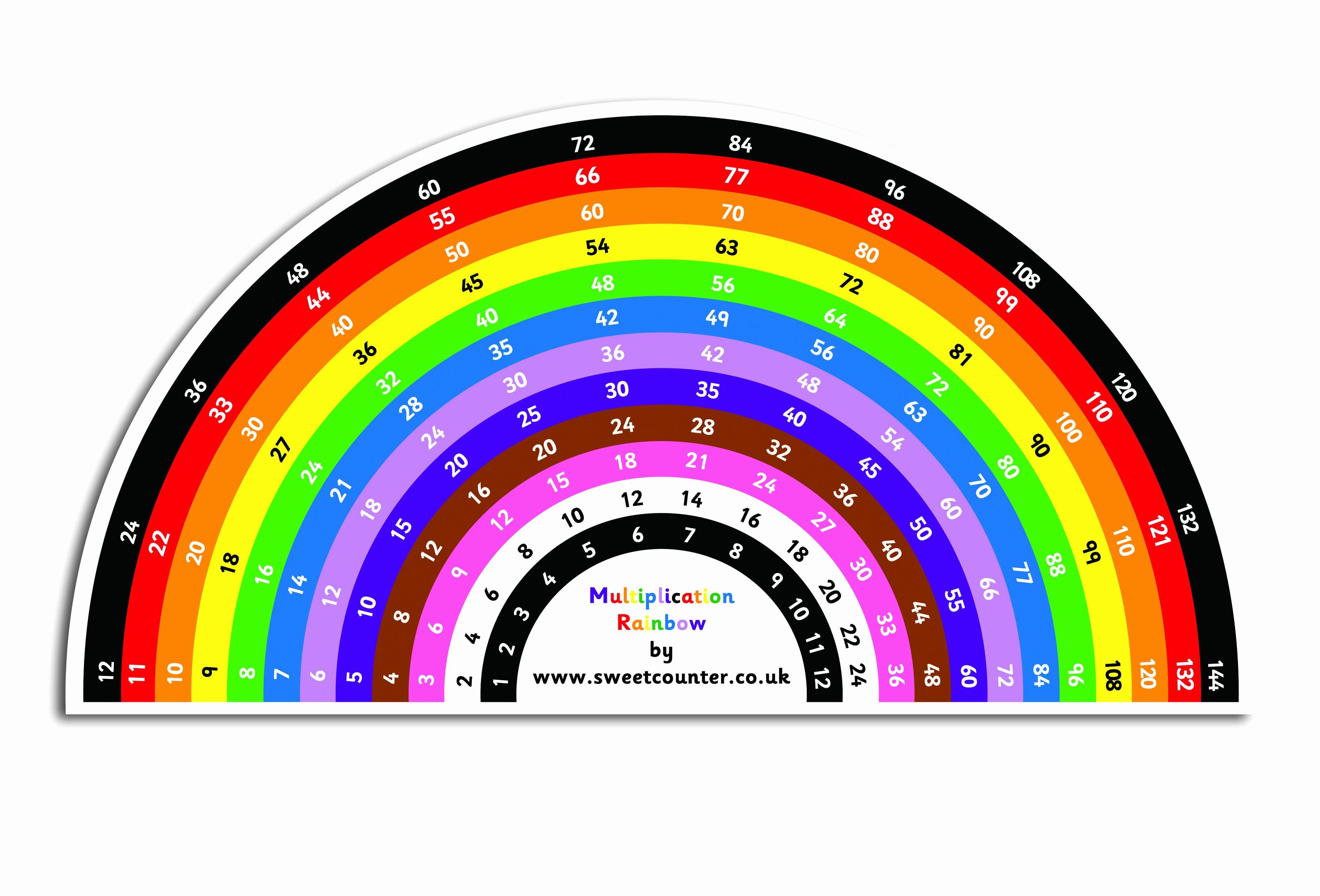 12*12 Multiplication Table Fresh Multiplication Rainbow Medium Eastpoint