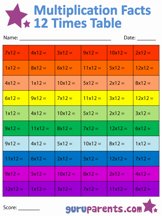 12*12 Multiplication Table Unique Multiplication Facts Worksheets