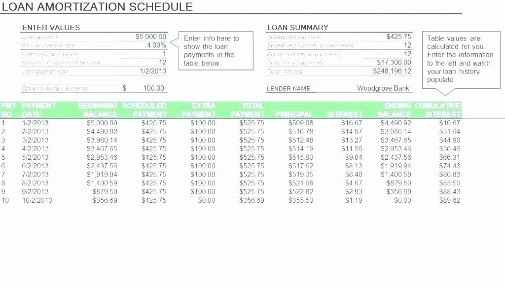 15 Year Amortization Schedule Excel Awesome Personal Loan Amortization Schedule Excel Table Sample