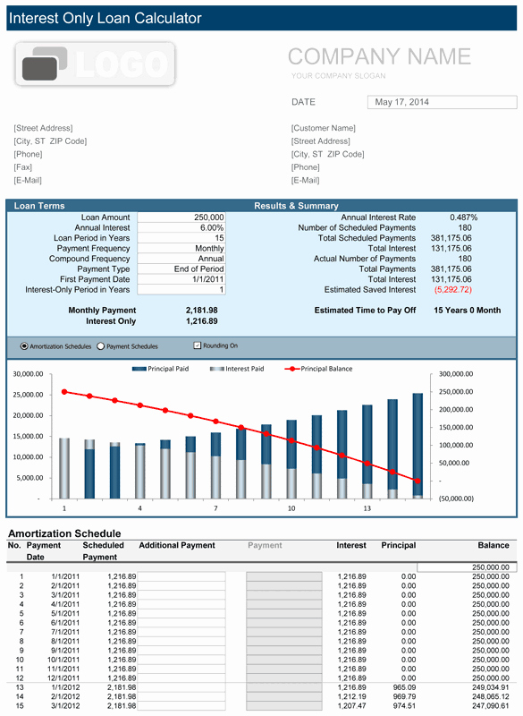 15 Year Amortization Schedule Excel Beautiful Excel Loan Amortization Template 2007 Auto Loan