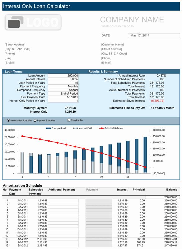 15 Year Amortization Schedule Excel Beautiful Excel Loan Amortization Template 2007 Auto Loan