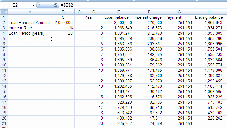 15 Year Amortization Schedule Excel Beautiful Mortgage Amortization Calculator Spreadsheet