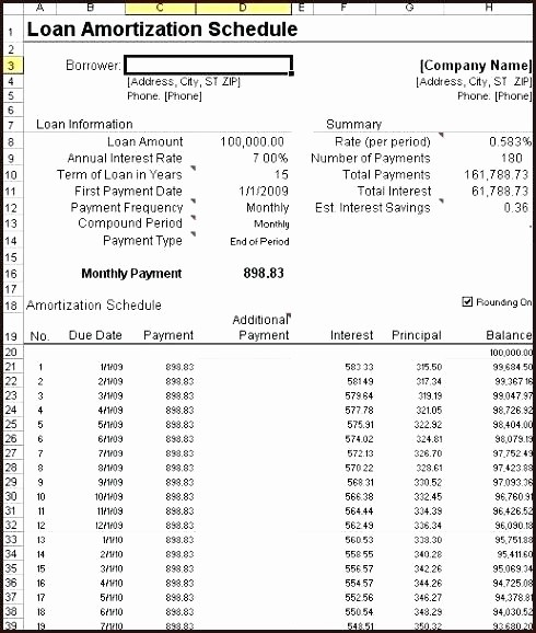 15 Year Amortization Schedule Excel Best Of 15 Year Amortization Schedule Excel – Shionethompsonyogaub