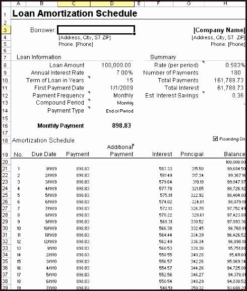15 Year Amortization Schedule Excel Best Of 15 Year Amortization Schedule Excel – Shionethompsonyogaub