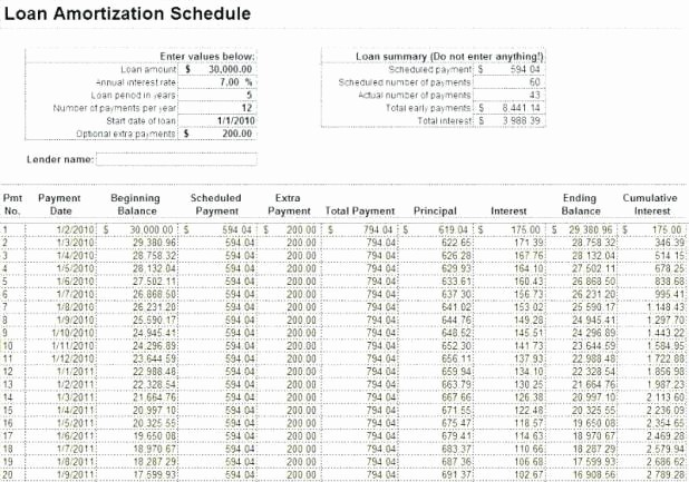 15 Year Amortization Schedule Excel Elegant Loan Amortization Table