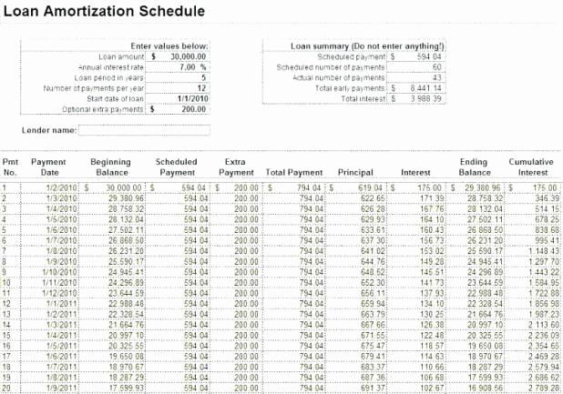 15 Year Amortization Schedule Excel Elegant Loan Amortization Table