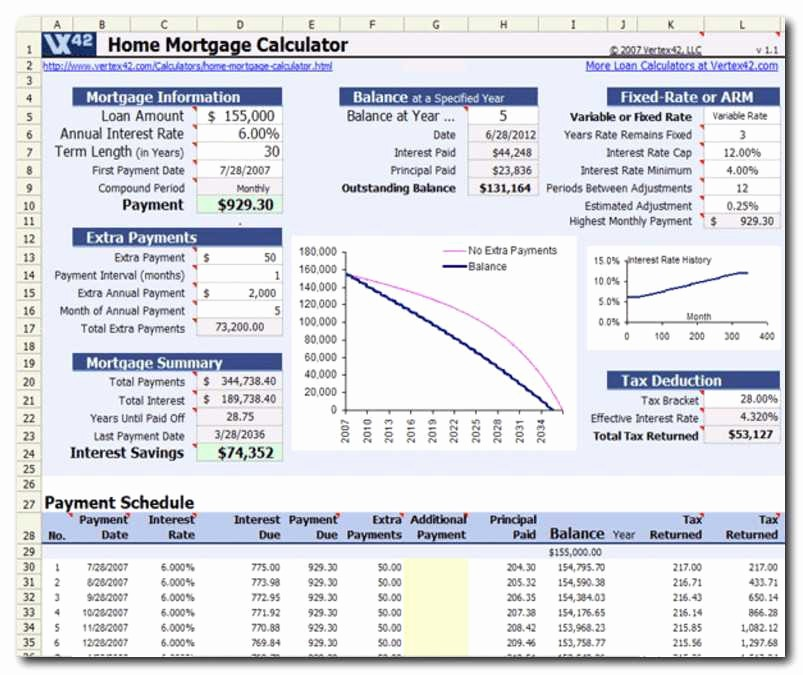15 Year Amortization Schedule Excel Unique 15 Year Mortgage Calculator Excel