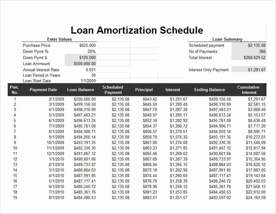 20 Year Amortization Schedule Excel Awesome 9 Amortization Schedule Calculator Templates Free Excel Pdf