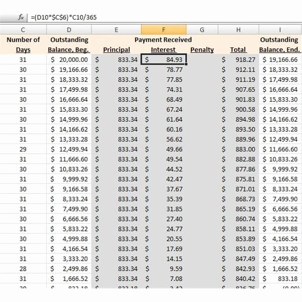 20 Year Amortization Schedule Excel Beautiful 6 Amortization Schedules Excel – Word Templates
