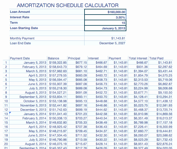 20 Year Amortization Schedule Excel Beautiful Amortization Schedule Calculator 2 0