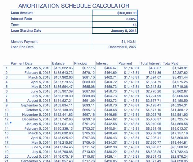 20 Year Amortization Schedule Excel Beautiful Amortization Schedule Calculator 2 0