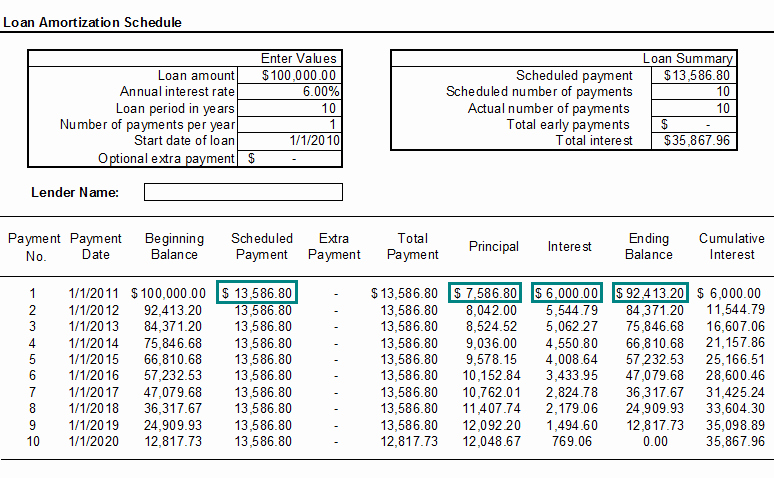 20 Year Amortization Schedule Excel Beautiful Time Value Of Money Board Of Equalization