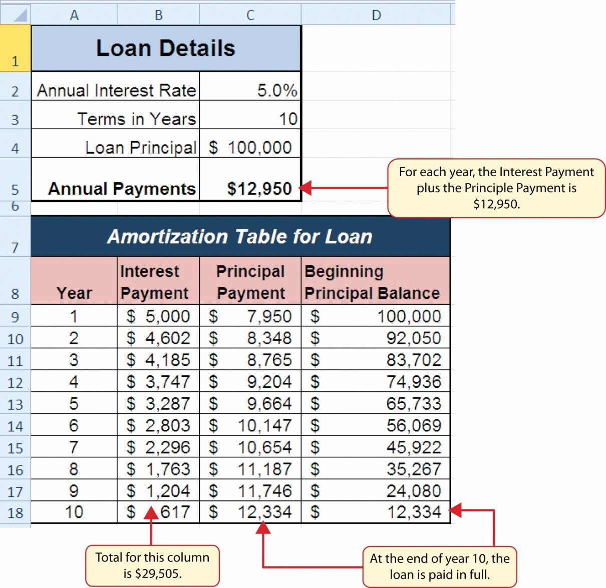 20 Year Amortization Schedule Excel Best Of 5 Year Loan Amortization Table