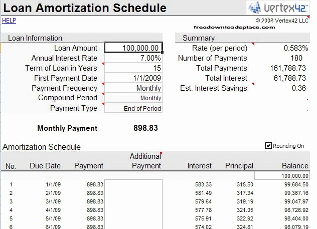 20 Year Amortization Schedule Excel Inspirational Akpwehkg Amortization Schedule