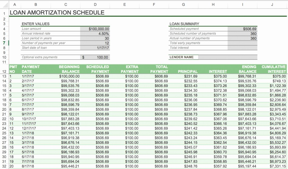 20 Year Amortization Schedule Excel Inspirational Loan Amortization Calculator Excel Free Download