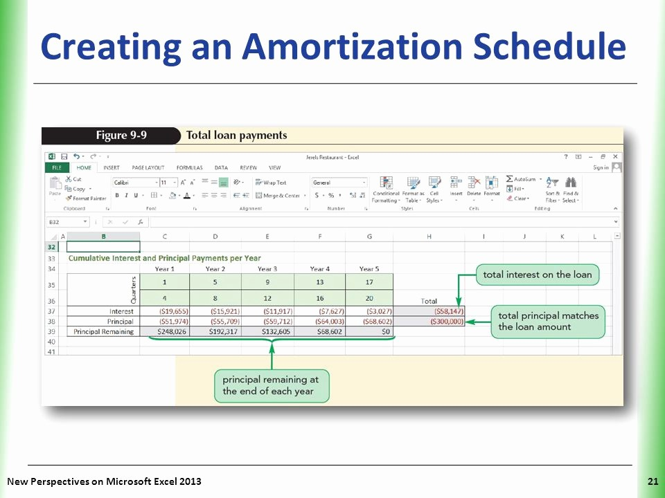 20 Year Amortization Schedule Excel Inspirational Tutorial 9 Exploring Financial tools and Functions Ppt