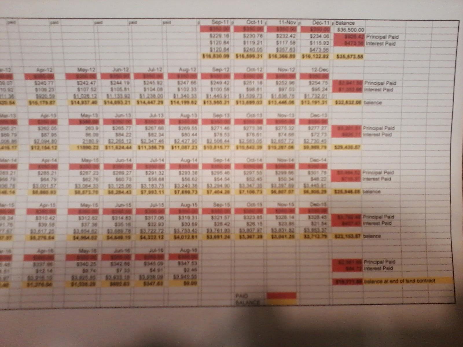 20 Year Amortization Schedule Excel Unique 10 Year Amortization Schedule