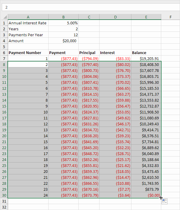 20 Year Amortization Schedule Excel Unique Loan Amortization Schedule In Excel Easy Excel Tutorial