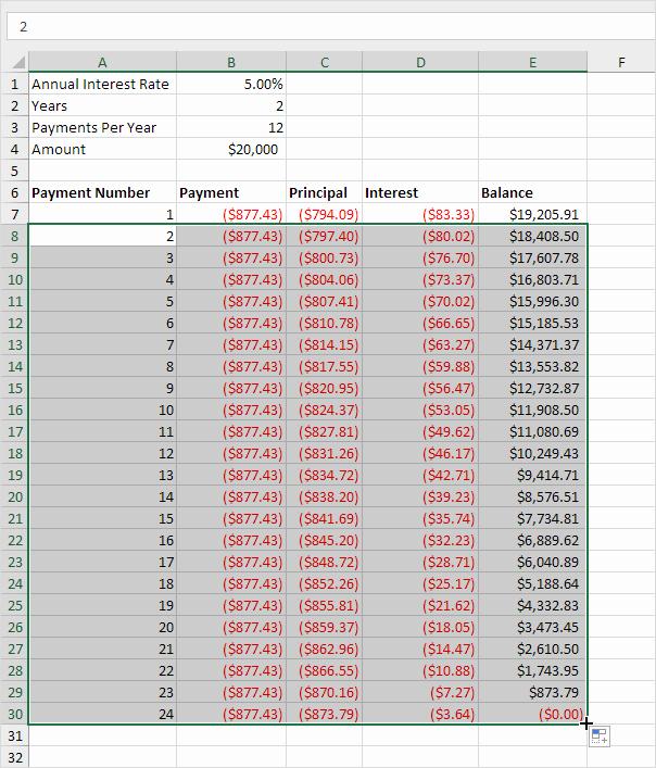 20 Year Amortization Schedule Excel Unique Loan Amortization Schedule In Excel Easy Excel Tutorial