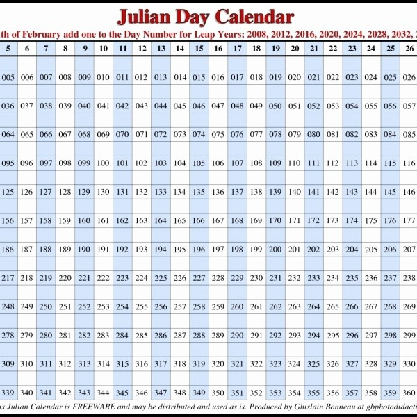 2018 Calendar with Julian Dates Beautiful Fillable Calendar 2018 July Julian