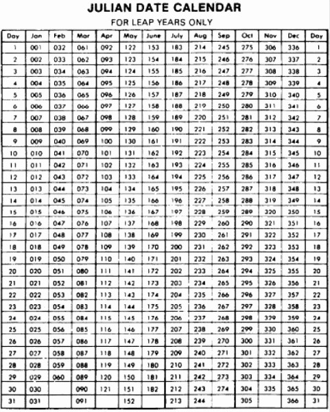 2018 Calendar with Julian Dates Beautiful July 27th 2017 Julian Calendar