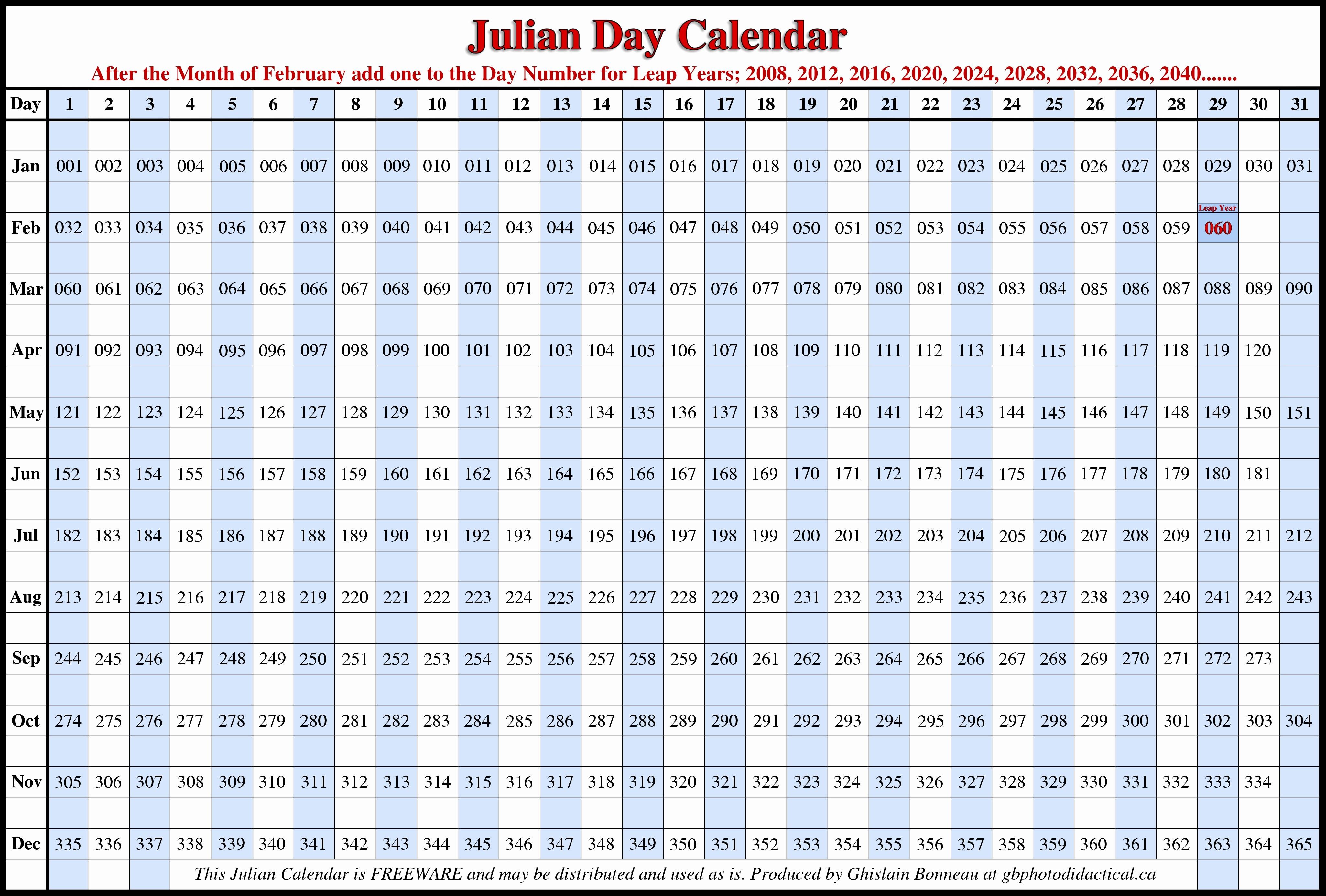 2018 Calendar with Julian Dates Lovely Us Navy Julian Date Calendar 2018