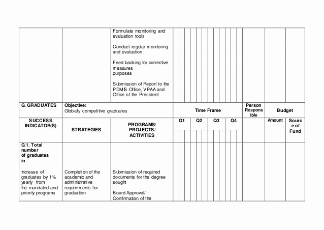 4 Year Degree Plan Template Best Of Annual Operational Plan Template