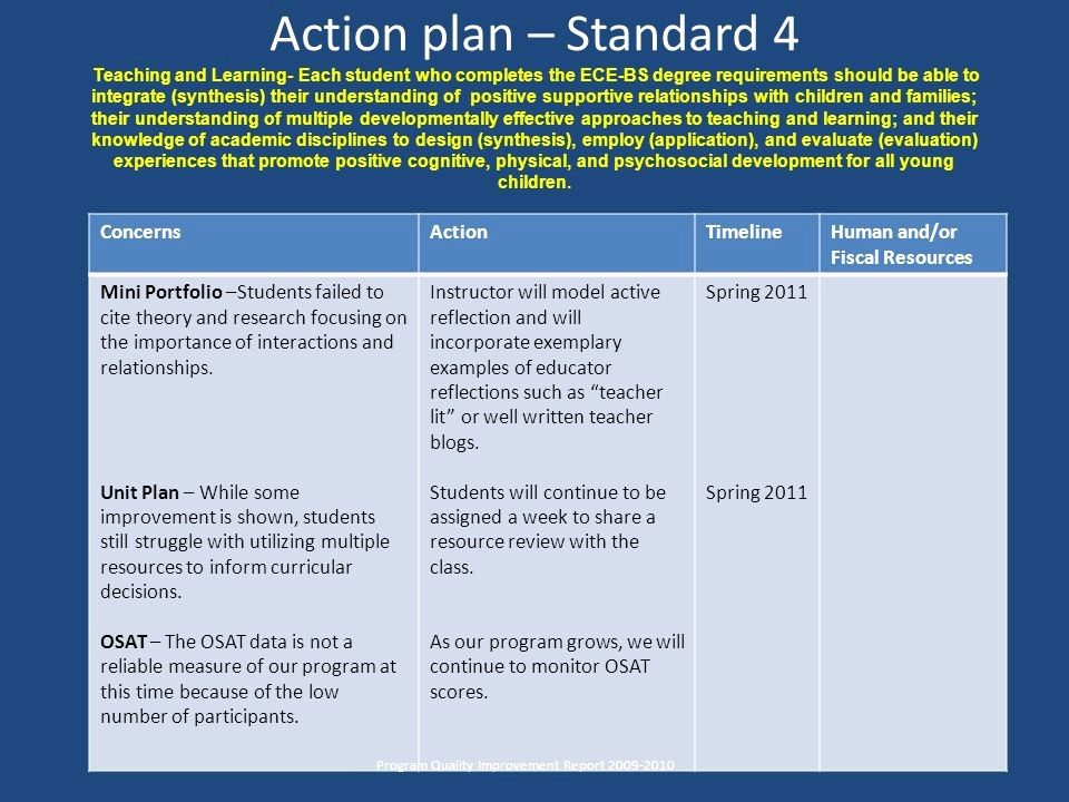 4 Year Degree Plan Template Best Of Department Of Education Ppt