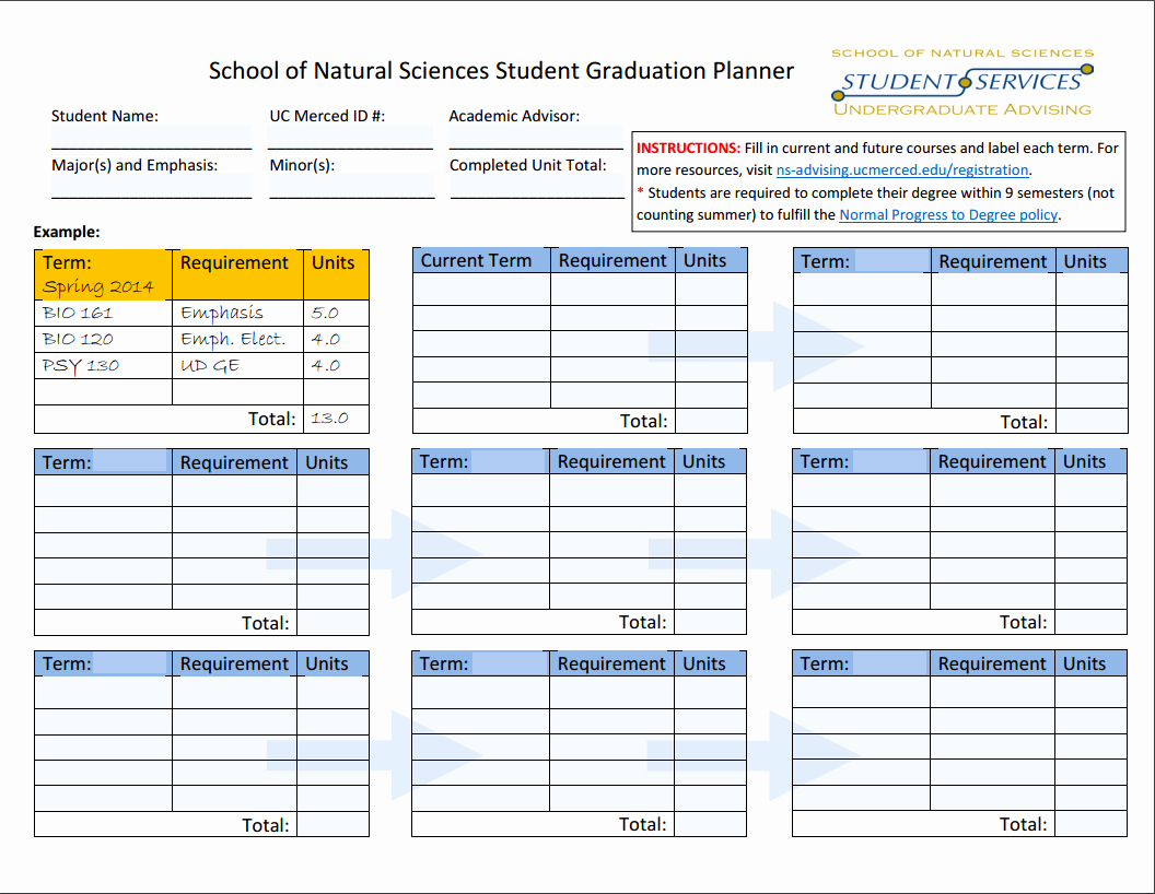 4 Year Degree Plan Template Best Of Spring