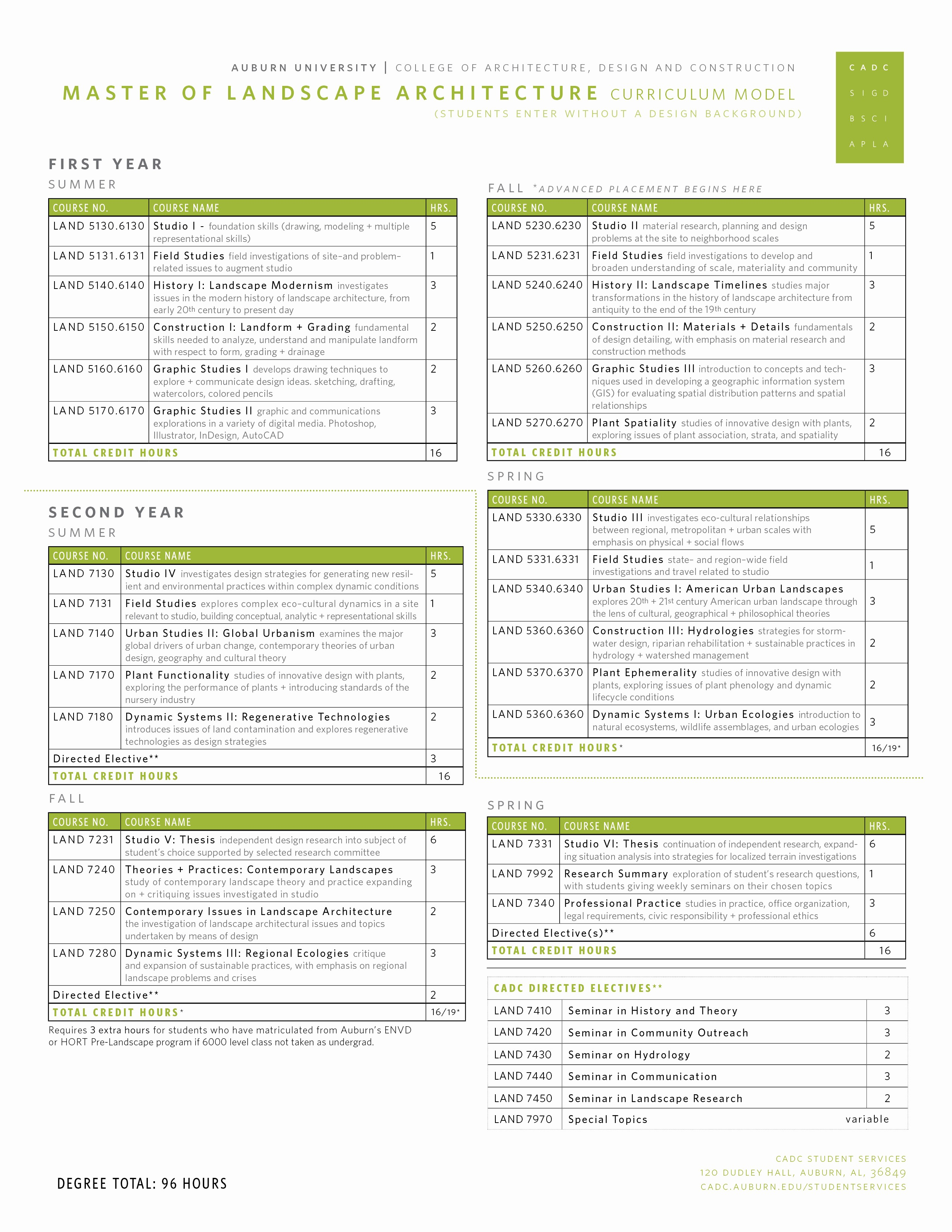 4 Year Degree Plan Template Fresh Landscape Architecture