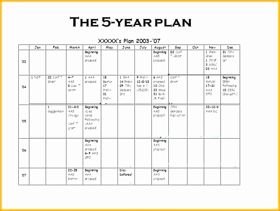 5 Year Plan Template Excel Awesome Strategic Plan Template 5 Year Business 3 Free Excel