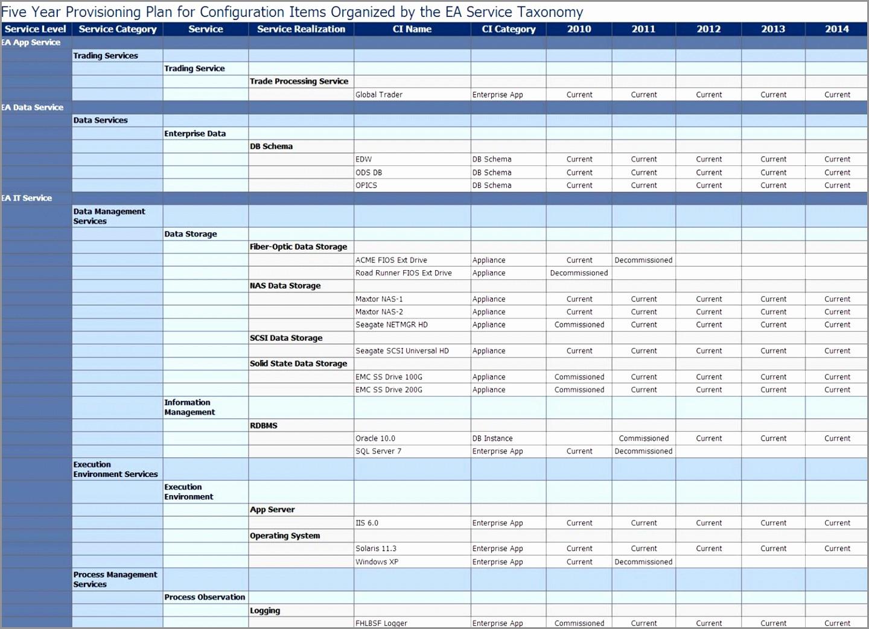 5 Year Plan Template Excel Fresh 8 Five Year Career Plan Template Oiuue