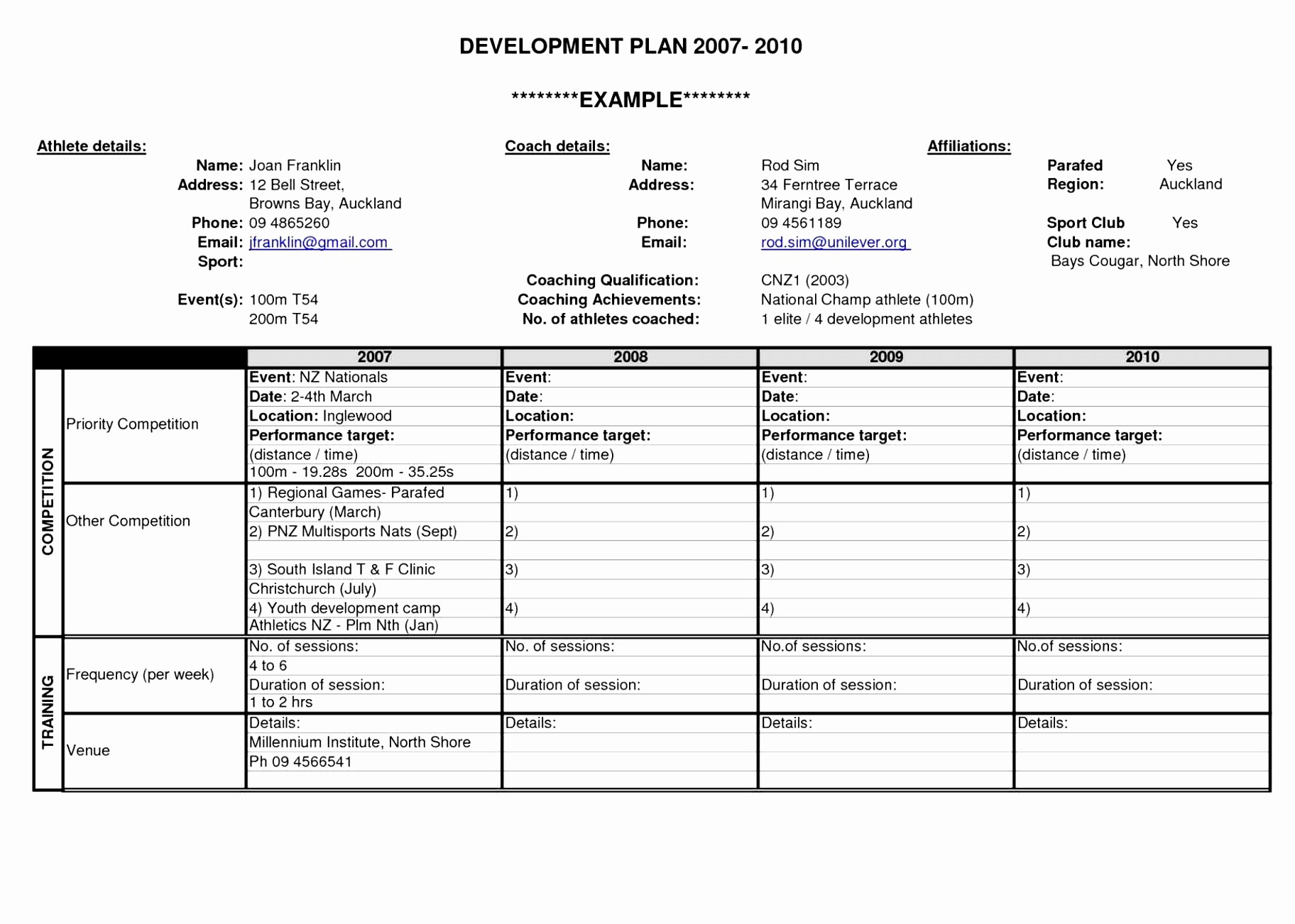 5 Year Plan Template Excel Lovely 10 5 Year Personal Development Plan Template Ouewt
